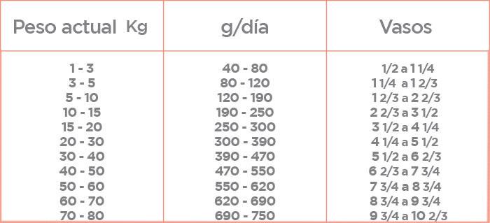 Nupec Sensitive raza mediana y grande 8 kg